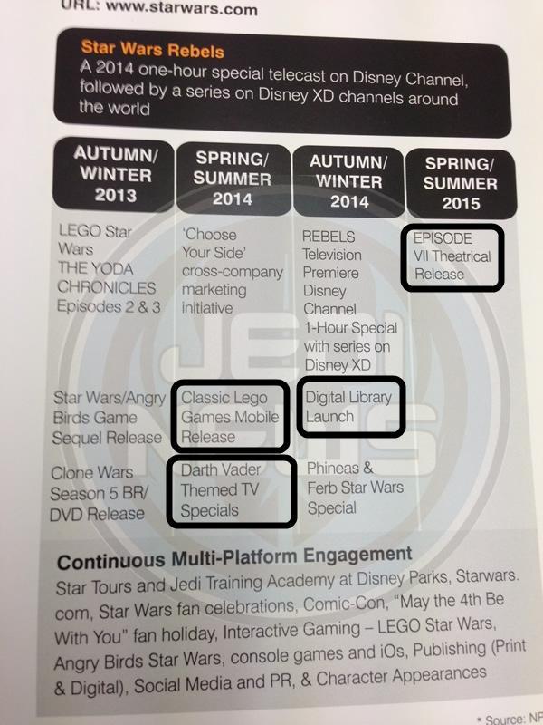 Jedi News - Latest: Star Wars News: Arriving Spring/Summer 2014